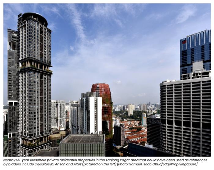 Hao-Yuan-submits-highest-bid-of-$441m-for-bernam-street-4
