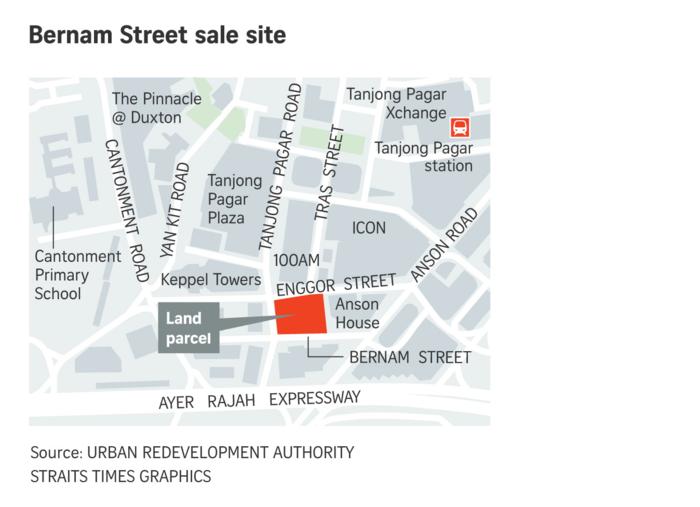 URA-launches-tender-of-Bernam-Street-site-in-CBD-with-30-more-reisdential-units-5