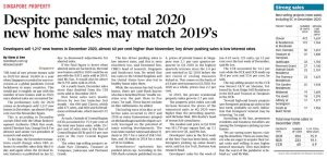 One-BernamDespite-Pandemic-Total-2020-New-Home-Sales-May-Match-2019's