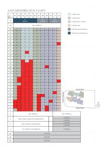 One-Bernam-Balance-Units-Chart-270521
